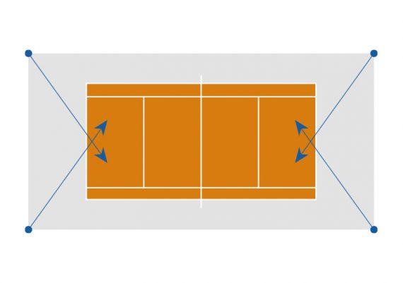 Oostendorp Nederland Tennis 2