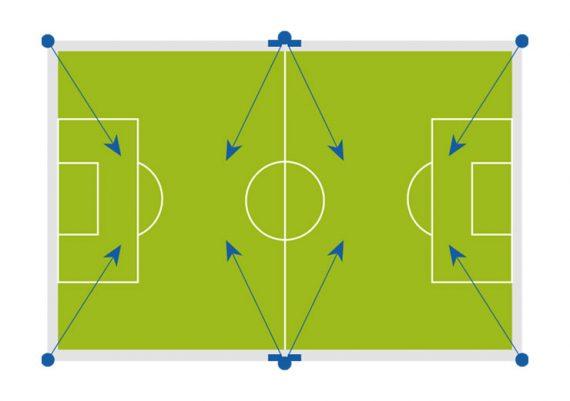 1 Oostendorp Nederland Led Verlichting Voetbal Trainingsveld 2