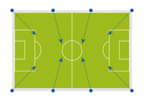 1 Oostendorp Nederland Led Verlichting Voetbal Trainingsveld Optie2 1