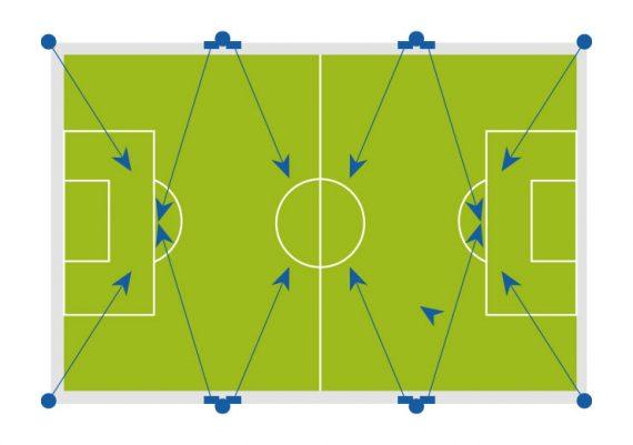 2 Oostendorp Nederland Led Verlichting Voetbal Wedstrijdveld Optie2 1