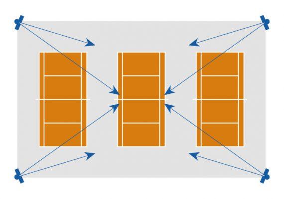 3 Oostendorp Nederland Led Verlichting Tennis 3baans Optie1 1